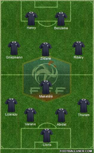 France 4-1-3-2 football formation