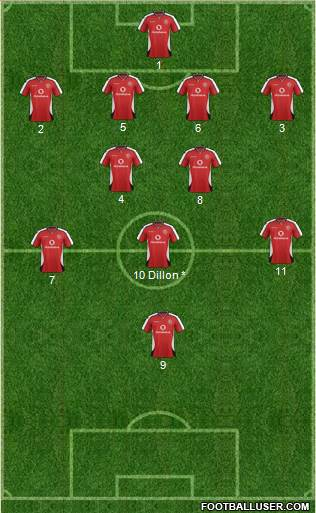 Walsall 4-2-3-1 football formation