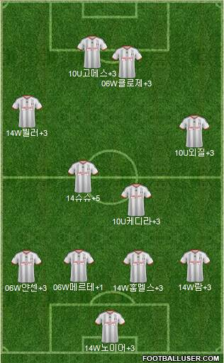 Fulham 4-2-2-2 football formation