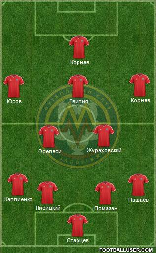 Metalurg Zaporizhzhya 4-2-3-1 football formation