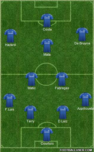 Chelsea 4-2-3-1 football formation