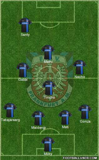 FSV Frankfurt 4-3-1-2 football formation