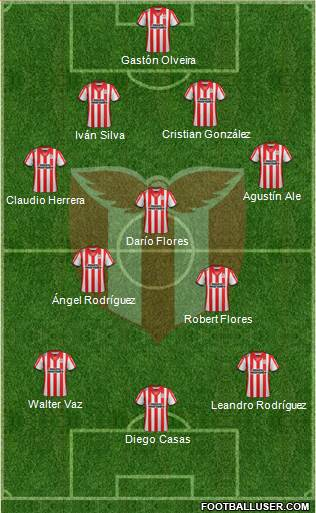 Club Atlético River Plate 4-3-3 football formation