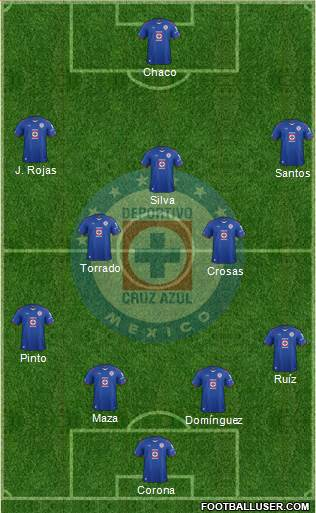 Club Deportivo Cruz Azul 3-5-1-1 football formation