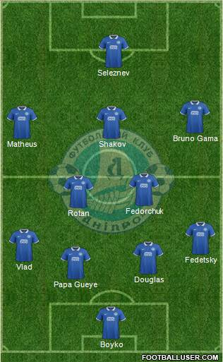 Dnipro Dnipropetrovsk 3-5-2 football formation