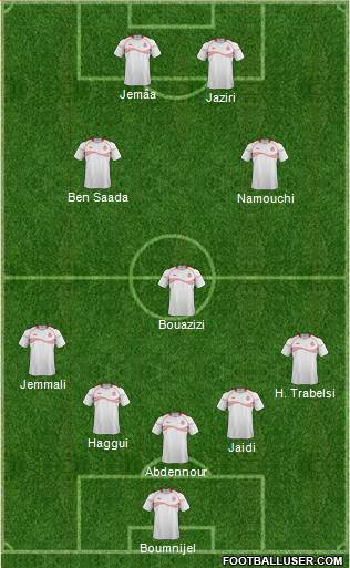 Tunisia 5-3-2 football formation