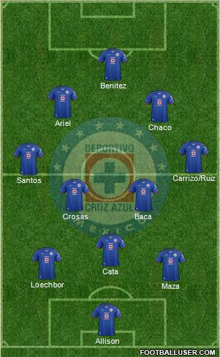 Club Deportivo Cruz Azul 3-4-3 football formation