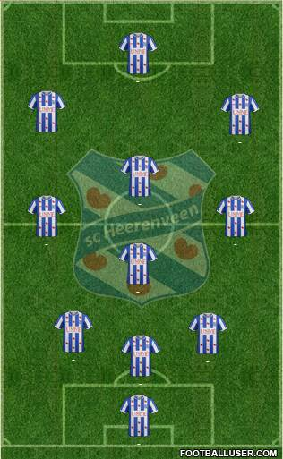 sc Heerenveen 3-4-3 football formation