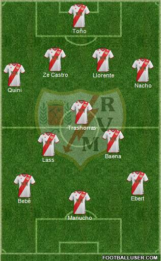 Rayo Vallecano de Madrid S.A.D. 4-3-3 football formation