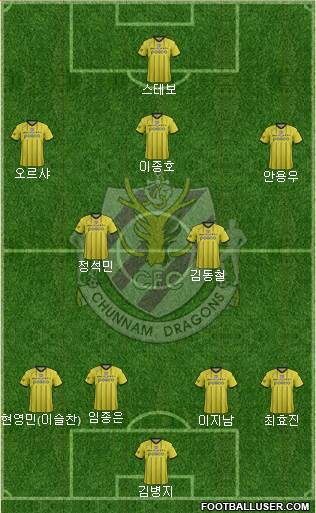 Chunnam Dragons 3-4-3 football formation