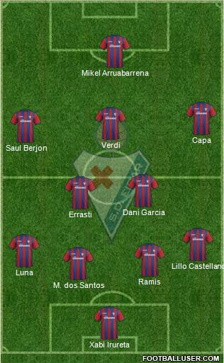 S.D. Eibar S.A.D. 3-5-2 football formation