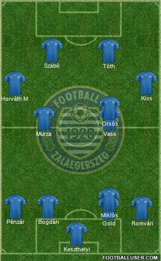 ZTE Football Club 4-4-2 football formation