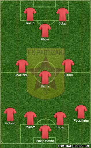KF Partizani Tiranë 4-3-1-2 football formation