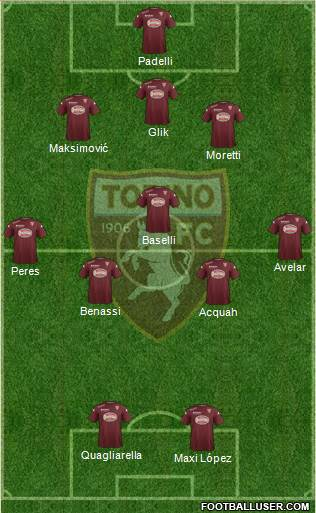 Torino 4-5-1 football formation