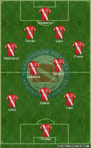 Argentinos Juniors 4-2-3-1 football formation