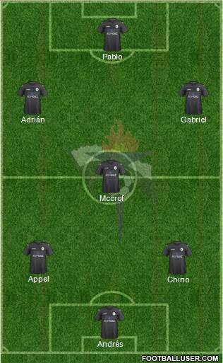 AS Gaz Metan Medias 3-5-2 football formation