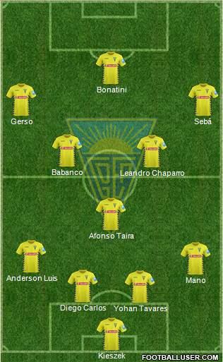 Estoril Praia Futebol - SAD 4-5-1 football formation