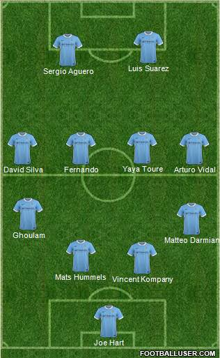 Manchester City 4-4-2 football formation