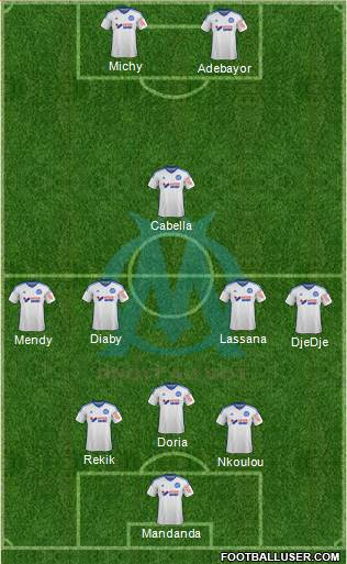 Olympique de Marseille 4-1-2-3 football formation