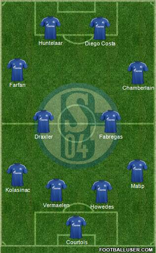 FC Schalke 04 4-1-2-3 football formation