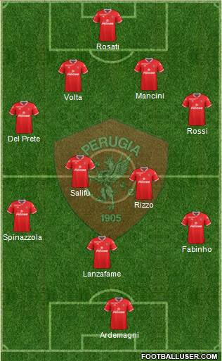 Perugia 4-4-1-1 football formation
