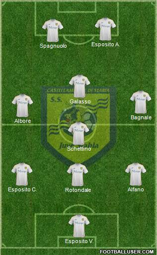 Juve Stabia 3-5-2 football formation