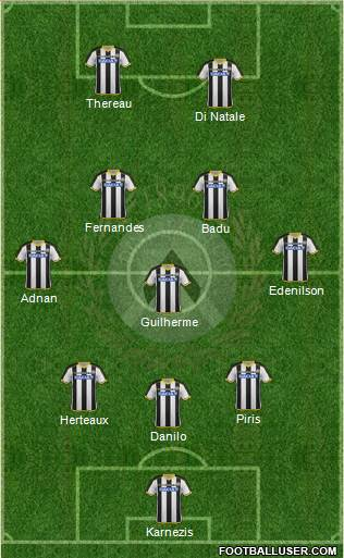 Udinese 4-1-2-3 football formation