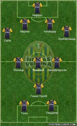 Hellas Verona 4-3-1-2 football formation