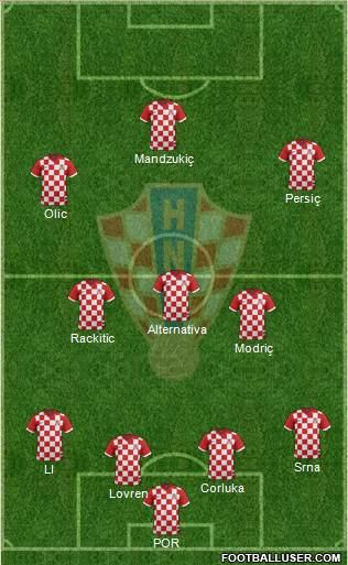 Croatia 4-4-1-1 football formation