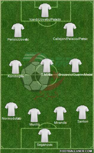 Algeria 4-3-3 football formation