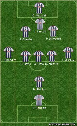 West Bromwich Albion 5-3-2 football formation