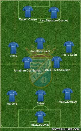 Xerez C.D., S.A.D. 3-5-2 football formation