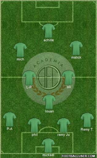 C Academia FC 4-1-2-3 football formation