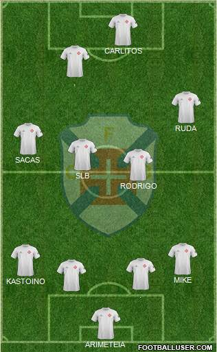 C.F. Os Belenenses - SAD 4-2-2-2 football formation