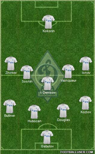 Dinamo Moscow 4-1-2-3 football formation