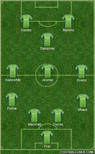 Seattle Sounders FC 4-3-1-2 football formation