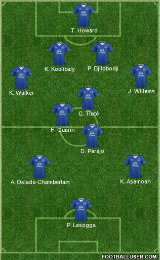 Everton 4-3-3 football formation