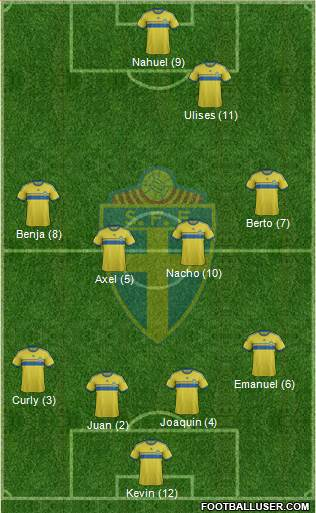 Sweden 3-4-1-2 football formation