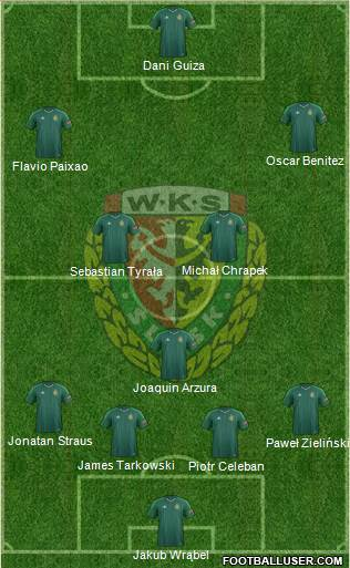 WKS Slask Wroclaw 4-1-4-1 football formation