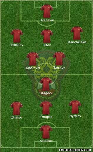 Russia 3-4-3 football formation