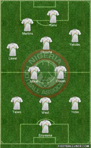 Nigeria 3-5-2 football formation