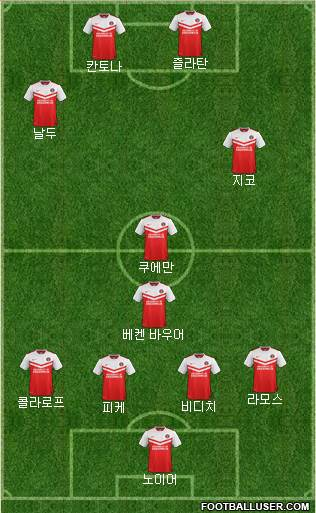 Charlton Athletic 4-3-2-1 football formation