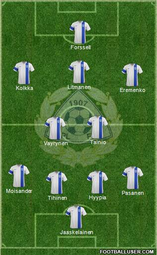 Finland 4-5-1 football formation