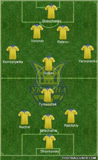 Ukraine 3-4-2-1 football formation