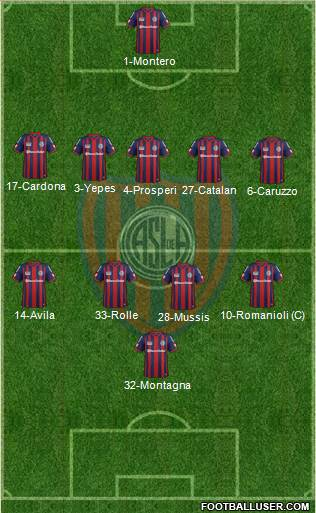 San Lorenzo de Almagro 5-4-1 football formation
