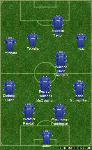 Portsmouth 3-4-3 football formation