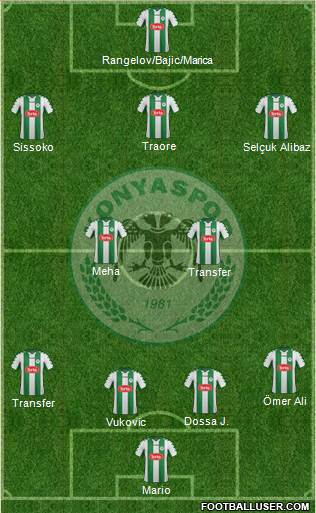 Konyaspor 4-2-3-1 football formation