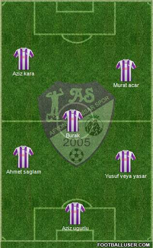 Afyonkarahisarspor 3-4-3 football formation