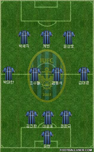Incheon United 5-4-1 football formation