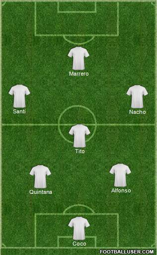 World Cup 2014 Team 3-4-3 football formation